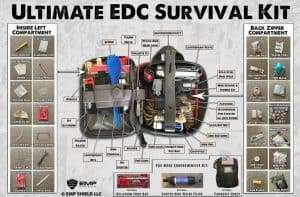 ultimate edc survival guide emp shield list