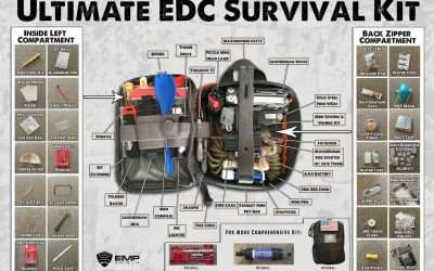 Ultimate EDC Survival Guide by EMP Shield