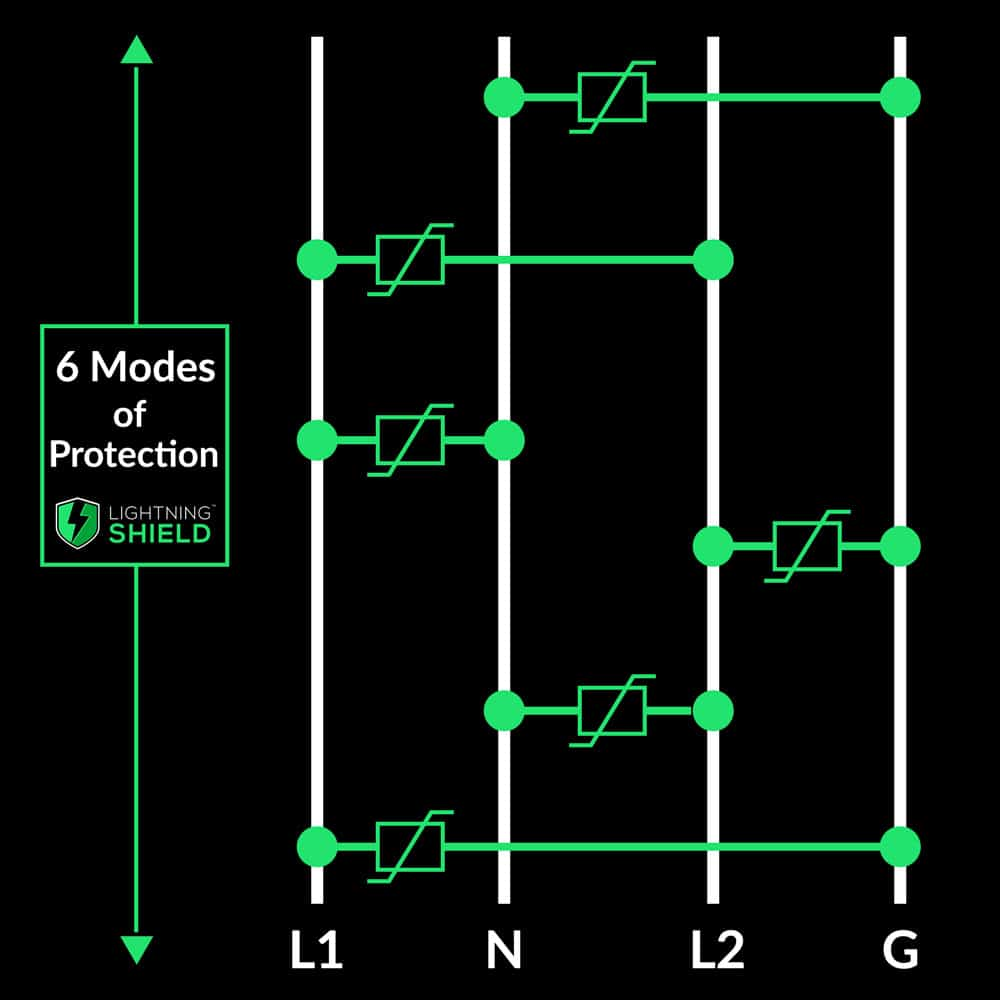 Lightning Shield Modes of Protection